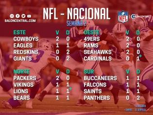 posiciones nfl nacional 2