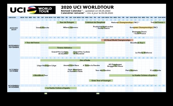 calendario 2020 uci