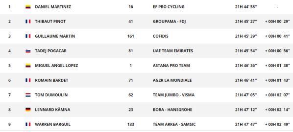 dauphine_2020_final_ciclismo_bc